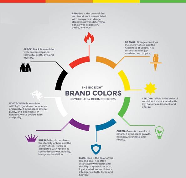 brand colors web developers create websites color marketing