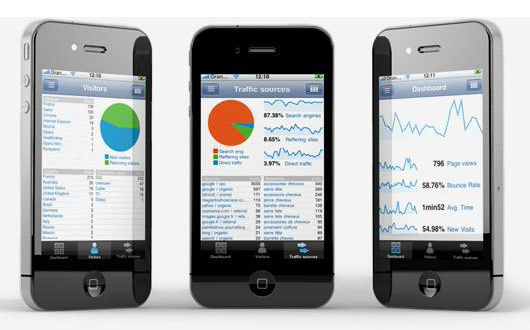 mobile apps graphs create apps guide
